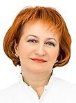 Приходько Инна Анатольевна