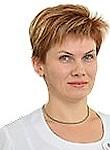 Князева Екатерина Викторовна