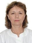 Тихонова Ольга Ивановна