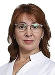 Афонина Юлия Борисовна