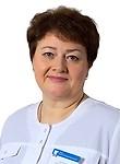 Мытник Галина Васильевна