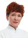 Коцюба Ирина Ивановна