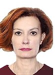 Маслова Ирина Васильевна