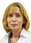Чуваткина Наталья Михайловна