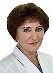 Гайворонская Ирина Павловна