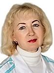Капшук Лилия Ивановна